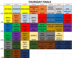 Thursday November 2015 Finals