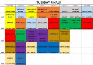Tuesday November 2015 Finals