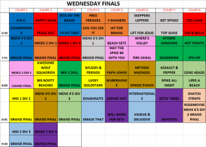 Wednesday Finals Jpeg